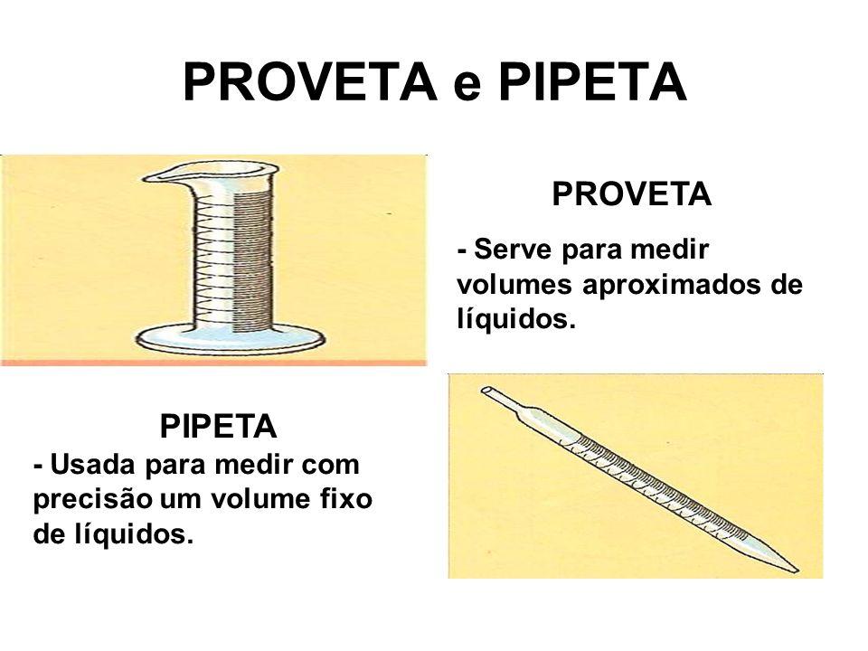 PROVETA e PIPETA PROVETA PIPETA