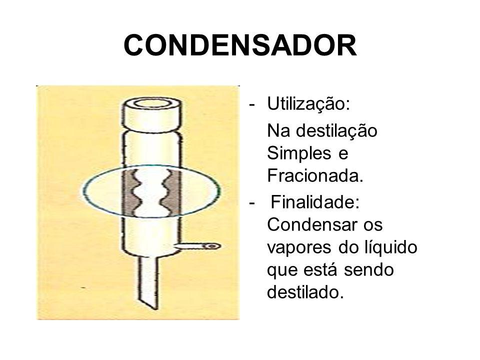 CONDENSADOR Utilização: Na destilação Simples e Fracionada.