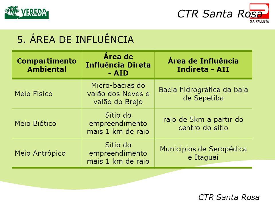 CTR Santa Rosa 5. ÁREA DE INFLUÊNCIA Compartimento Ambiental