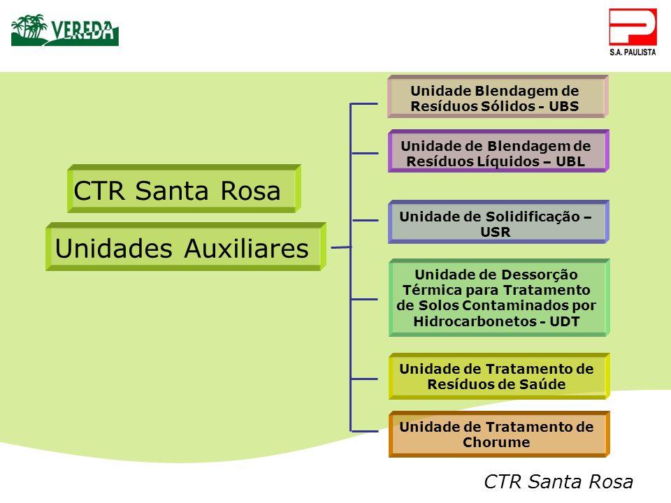 CTR Santa Rosa Unidades Auxiliares