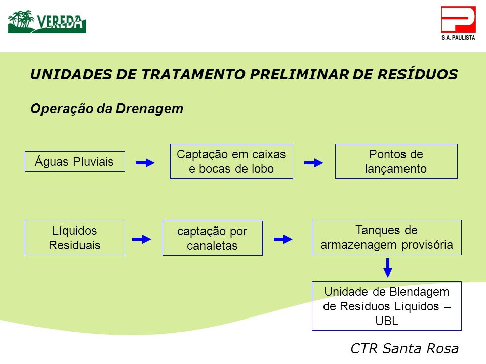 UNIDADES DE TRATAMENTO PRELIMINAR DE RESÍDUOS