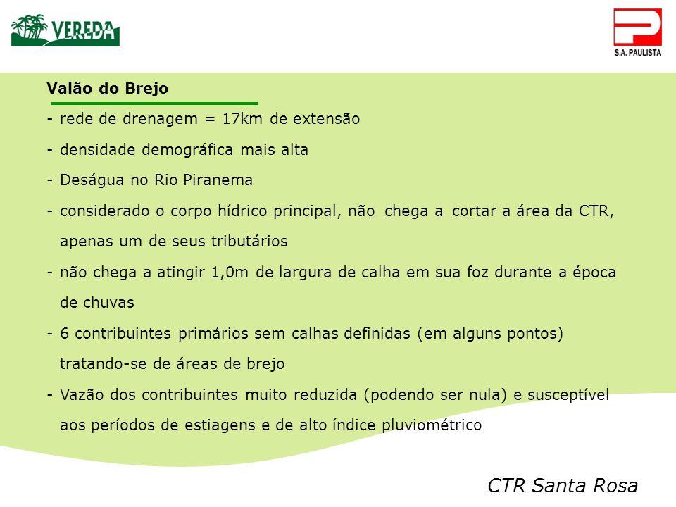 Valão do Brejo rede de drenagem = 17km de extensão. densidade demográfica mais alta. Deságua no Rio Piranema.