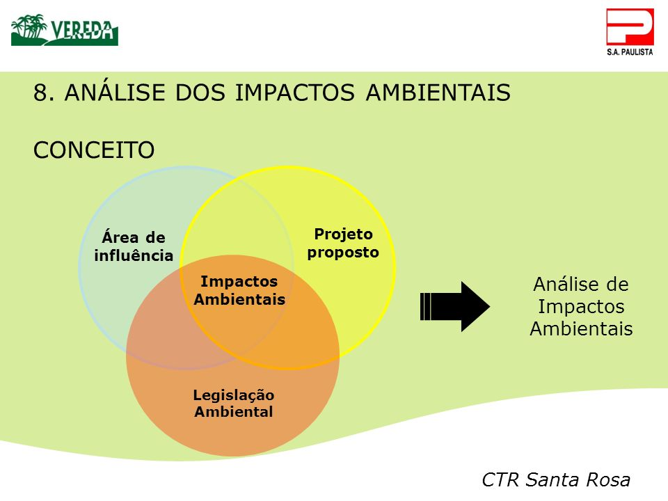 Análise de Impactos Ambientais