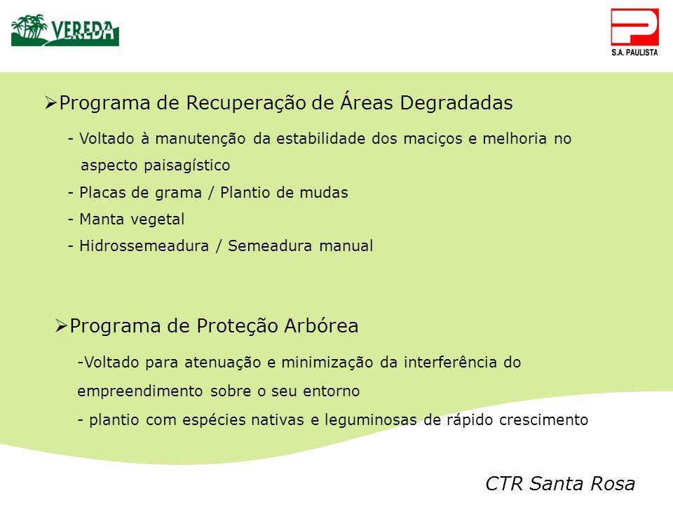 Programa de Recuperação de Áreas Degradadas