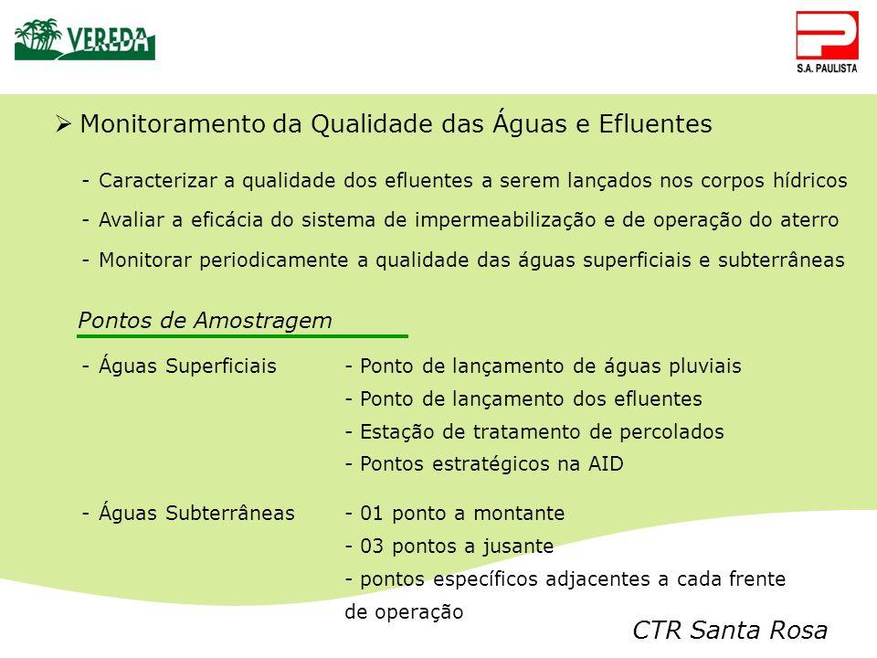 Monitoramento da Qualidade das Águas e Efluentes