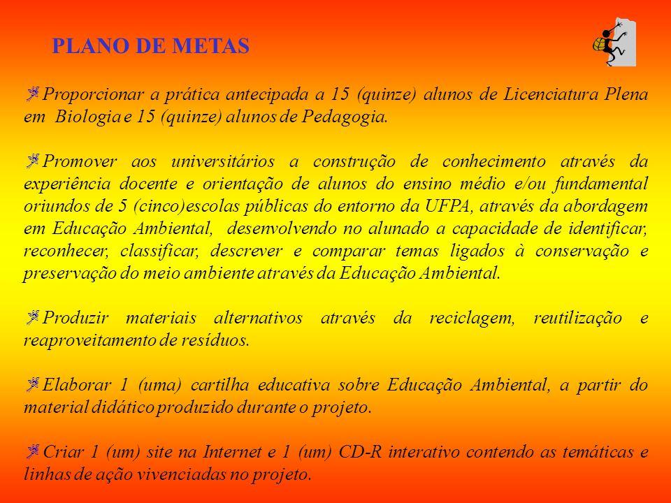 PLANO DE METAS Proporcionar a prática antecipada a 15 (quinze) alunos de Licenciatura Plena em Biologia e 15 (quinze) alunos de Pedagogia.