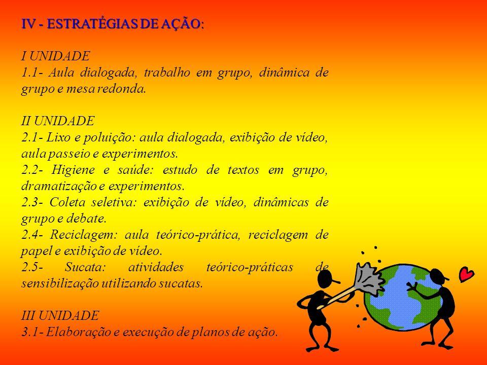 IV - ESTRATÉGIAS DE AÇÃO: