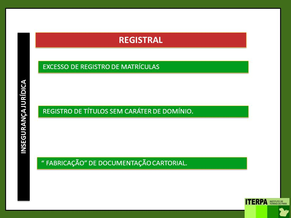 REGISTRAL EXCESSO DE REGISTRO DE MATRÍCULAS INSEGURANÇA JURÍDICA