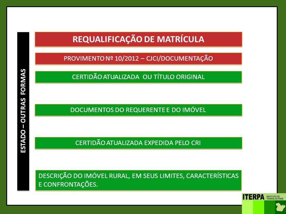 REQUALIFICAÇÃO DE MATRÍCULA