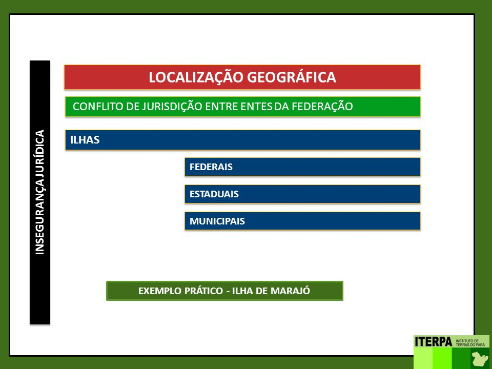 LOCALIZAÇÃO GEOGRÁFICA EXEMPLO PRÁTICO - ILHA DE MARAJÓ