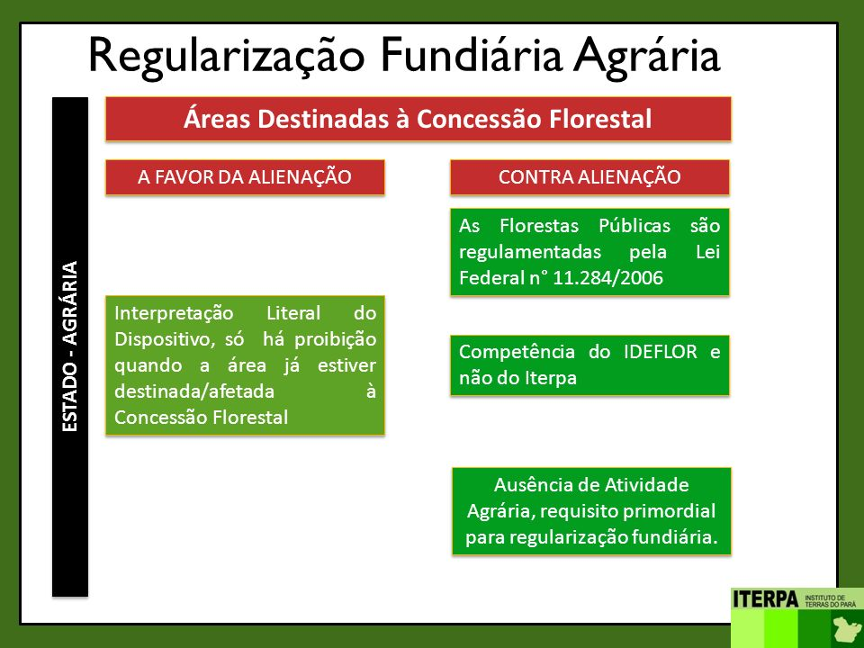 Áreas Destinadas à Concessão Florestal