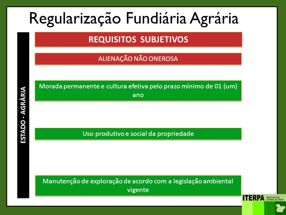 REQUISITOS SUBJETIVOS