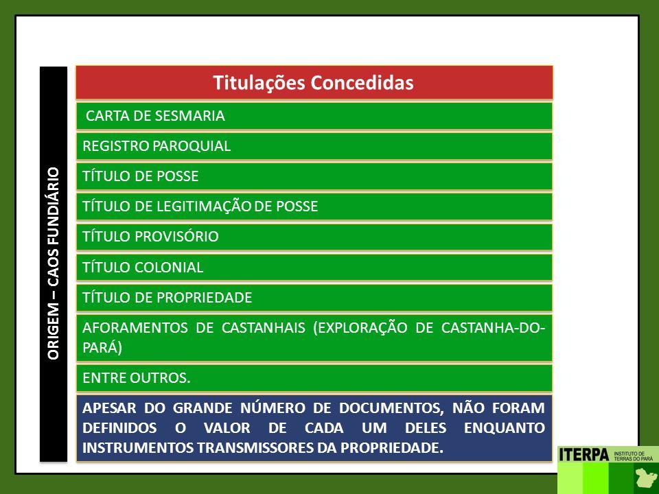 Titulações Concedidas ORIGEM – CAOS FUNDIÁRIO