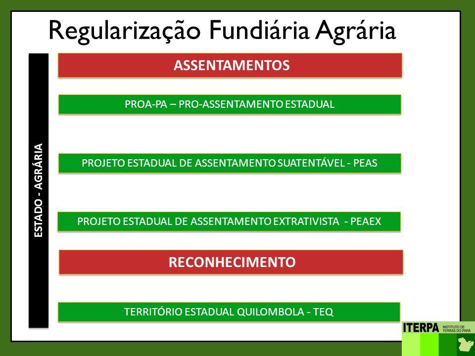 Regularização Fundiária Agrária