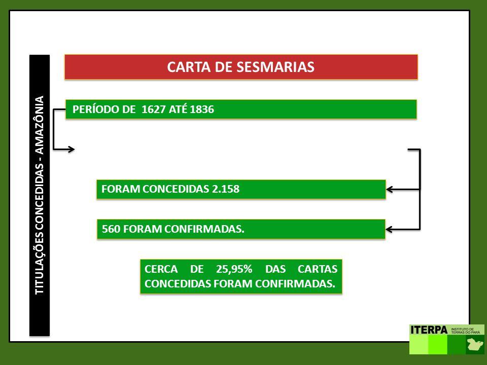 TITULAÇÕES CONCEDIDAS - AMAZÔNIA