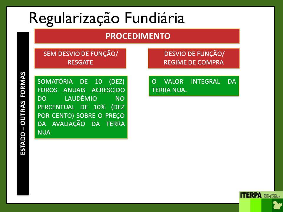 SEM DESVIO DE FUNÇÃO/ RESGATE