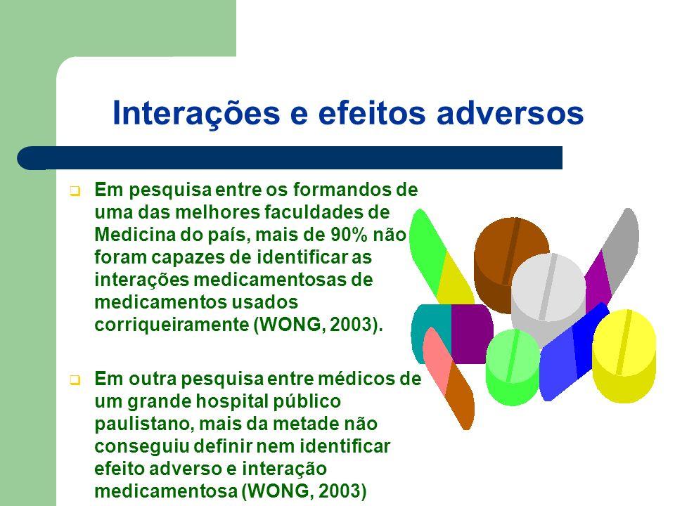 Interações e efeitos adversos