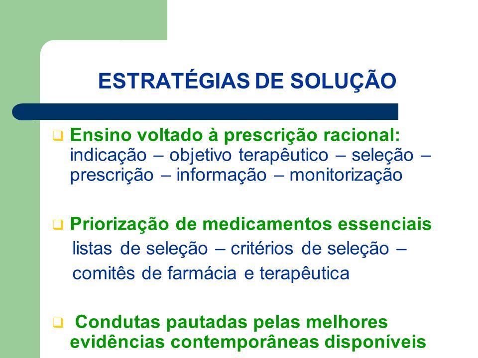 ESTRATÉGIAS DE SOLUÇÃO
