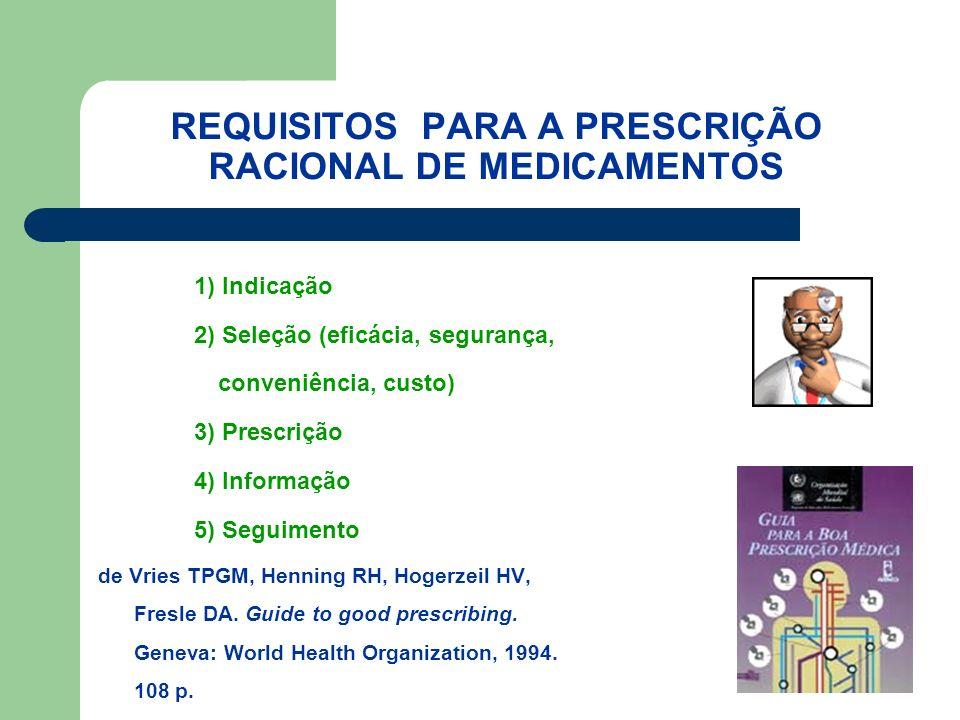 REQUISITOS PARA A PRESCRIÇÃO RACIONAL DE MEDICAMENTOS