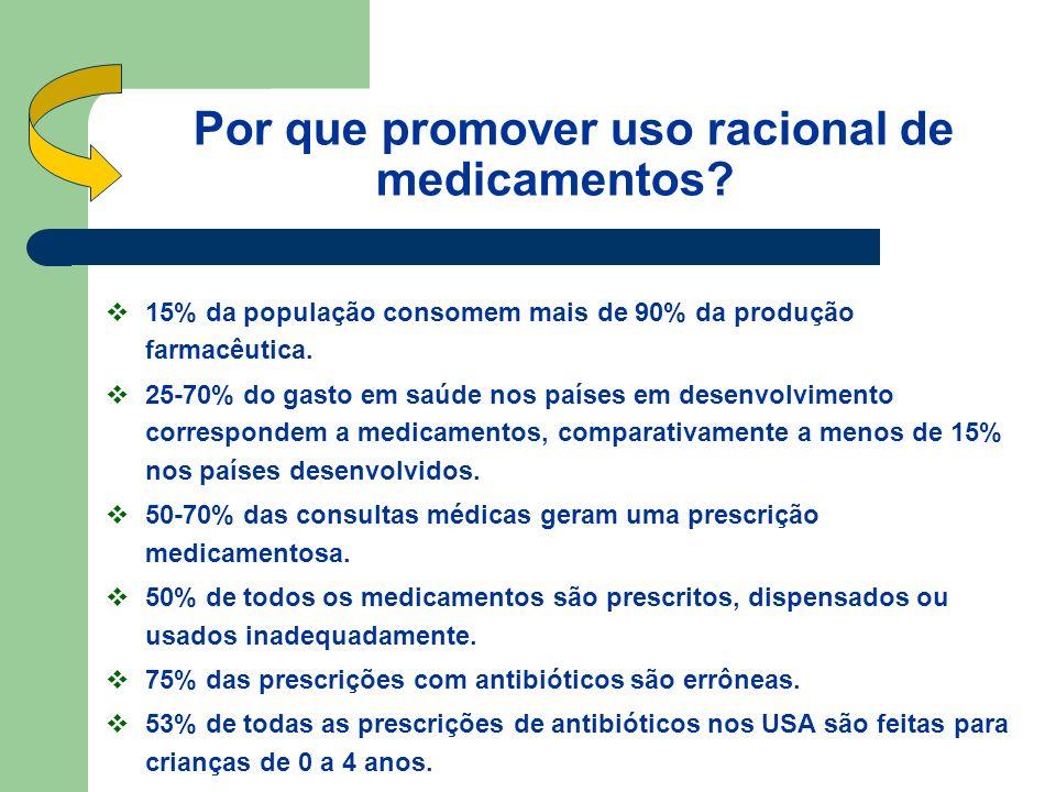 Por que promover uso racional de medicamentos