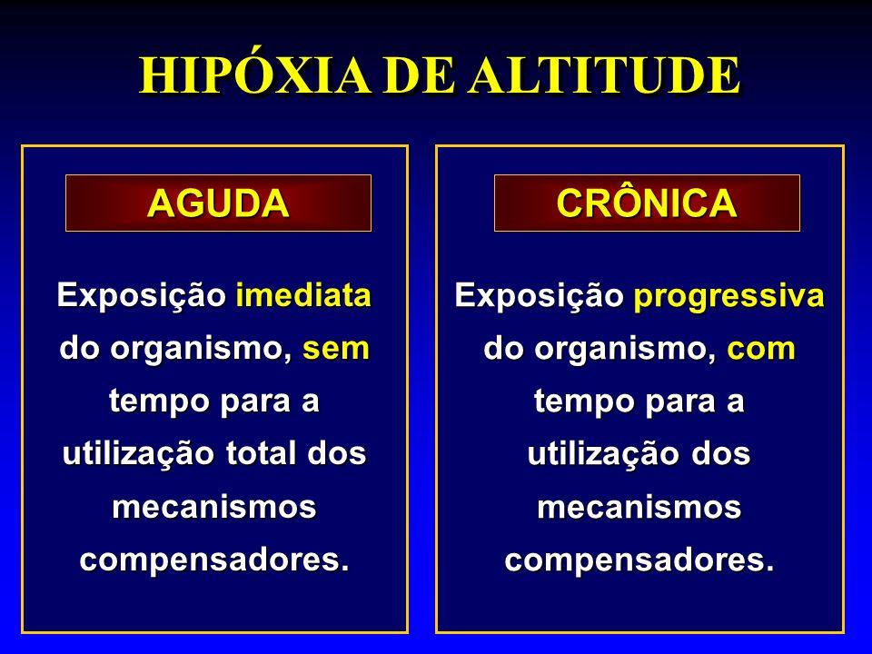 HIPÓXIA DE ALTITUDE AGUDA CRÔNICA