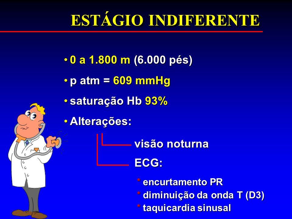 ESTÁGIO INDIFERENTE 0 a 1.800 m (6.000 pés) p atm = 609 mmHg