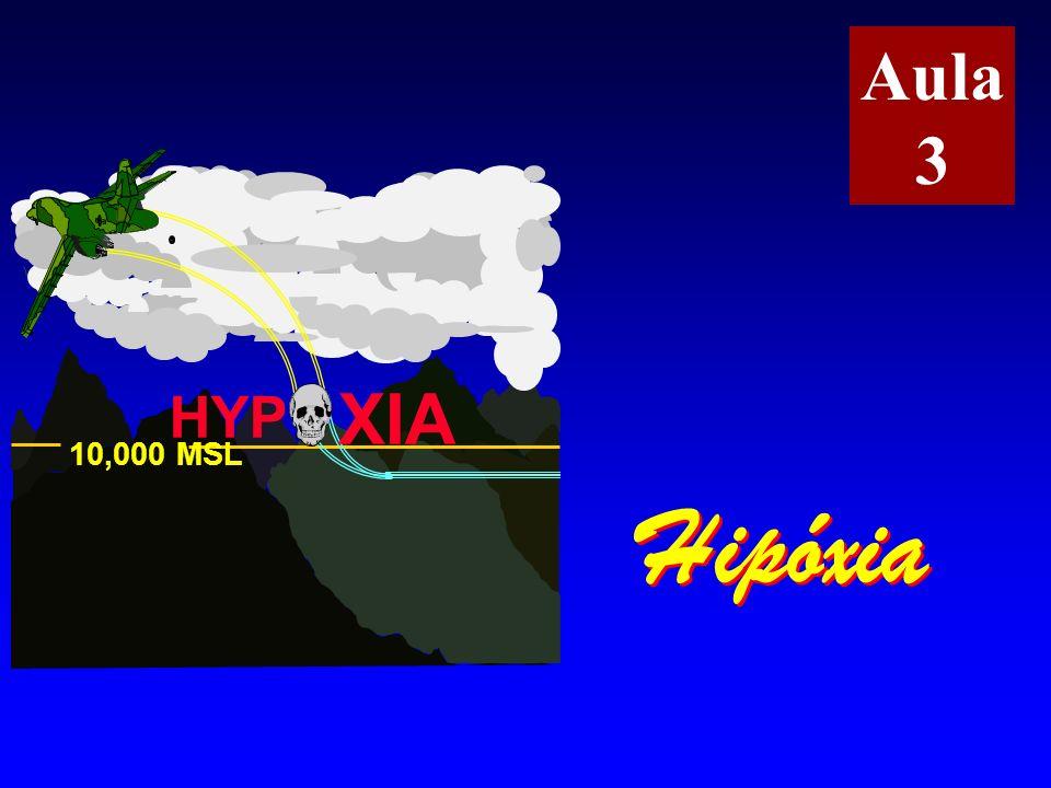 Aula 3 10,000 MSL HYP XIA Hipóxia