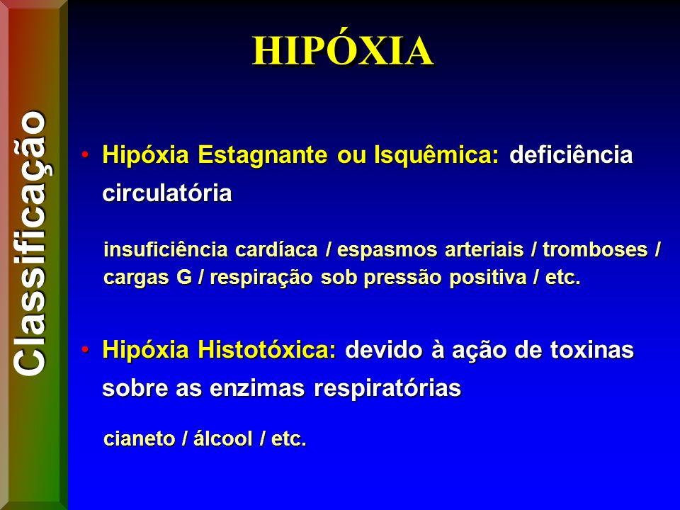 HIPÓXIA Classificação