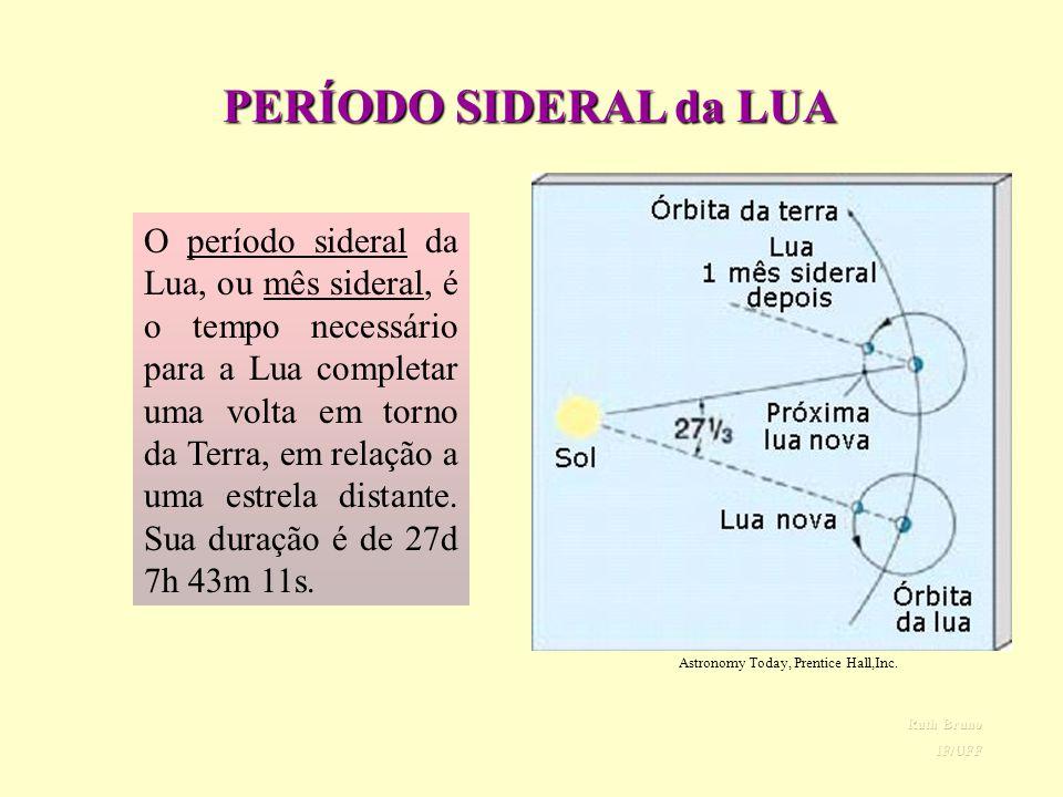 PERÍODO SIDERAL da LUA