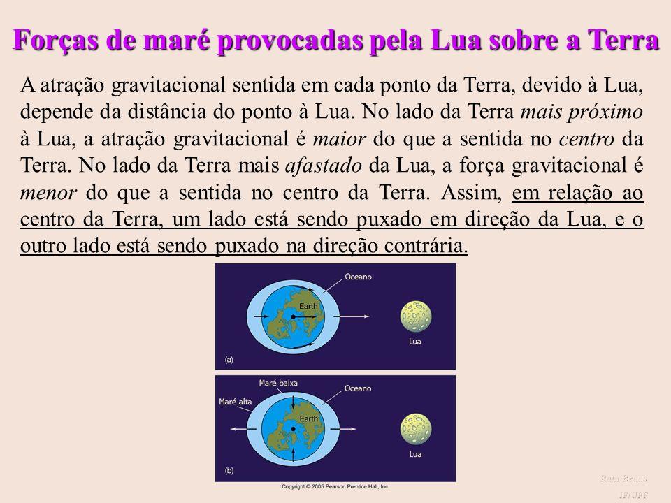 Forças de maré provocadas pela Lua sobre a Terra