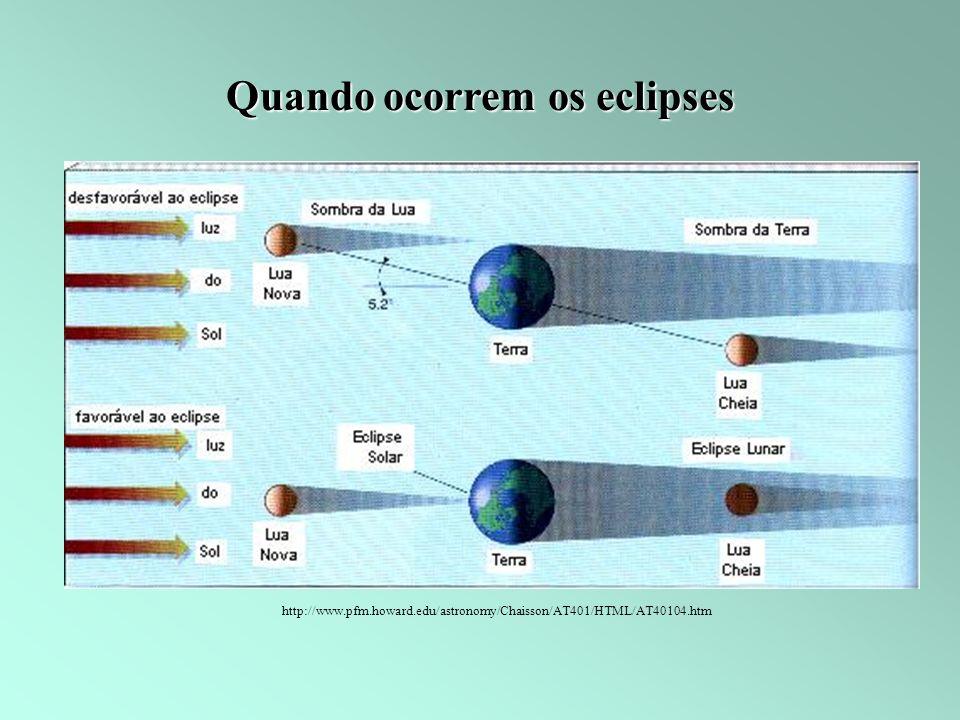 Quando ocorrem os eclipses