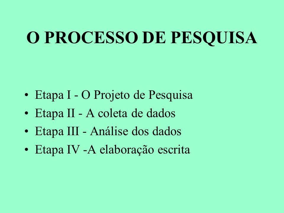 O PROCESSO DE PESQUISA Etapa I - O Projeto de Pesquisa