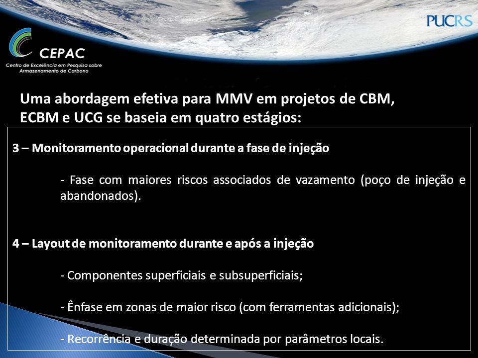Uma abordagem efetiva para MMV em projetos de CBM, ECBM e UCG se baseia em quatro estágios: