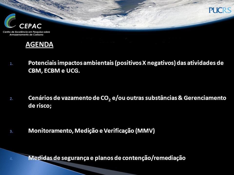 AGENDA Potenciais impactos ambientais (positivos X negativos) das atividades de CBM, ECBM e UCG.