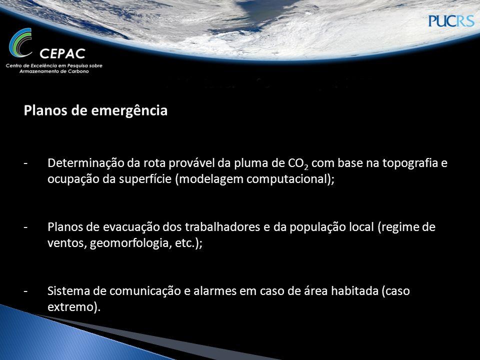 Planos de emergência Determinação da rota provável da pluma de CO2 com base na topografia e ocupação da superfície (modelagem computacional);
