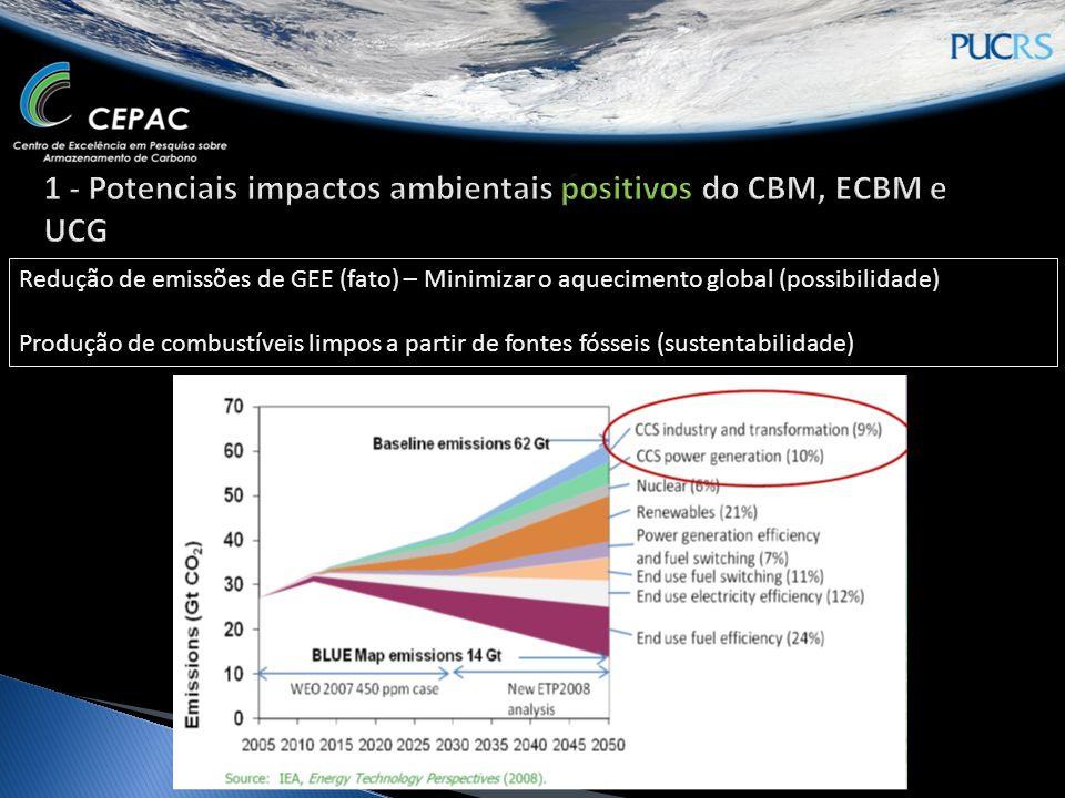 1 - Potenciais impactos ambientais positivos do CBM, ECBM e UCG
