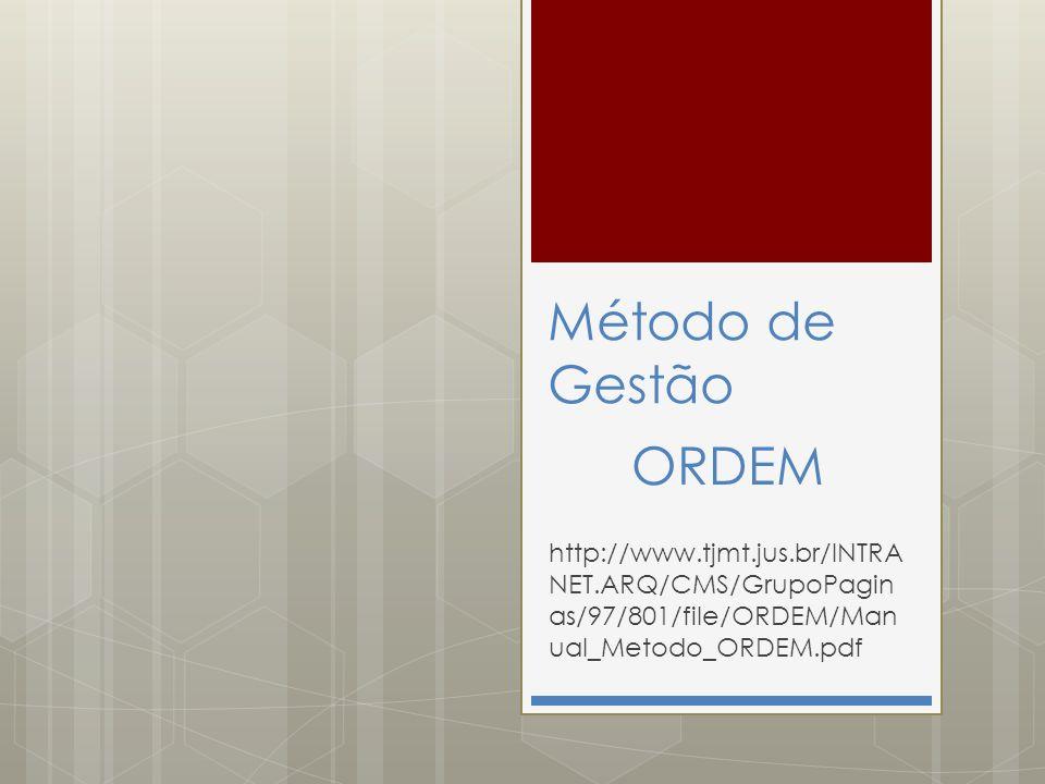 Método de Gestão ORDEM.