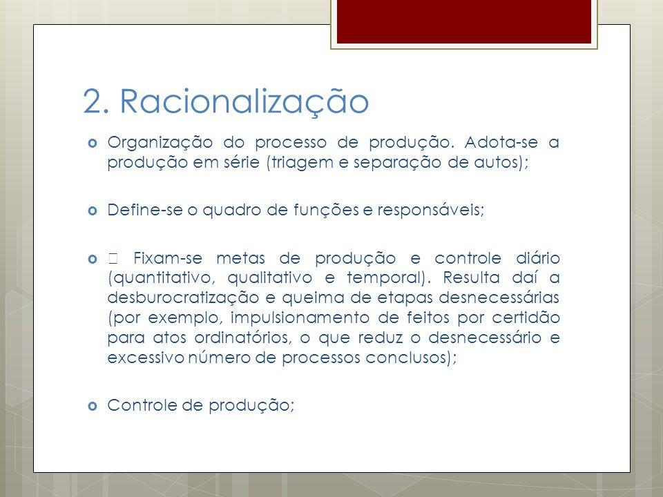 2. Racionalização Organização do processo de produção. Adota-se a produção em série (triagem e separação de autos);