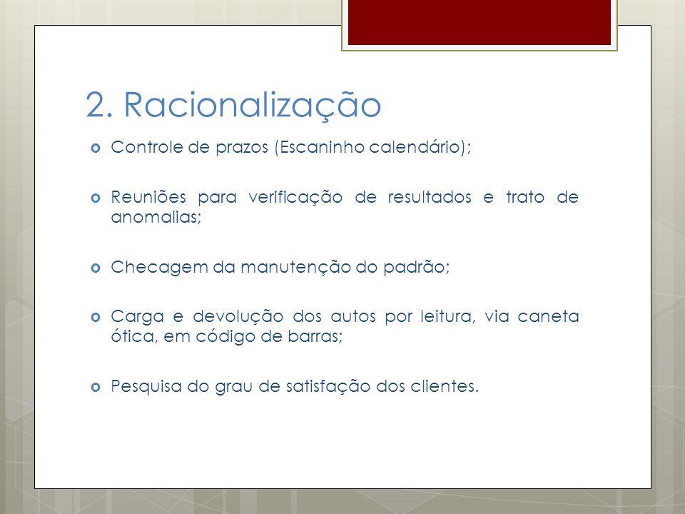2. Racionalização Controle de prazos (Escaninho calendário);