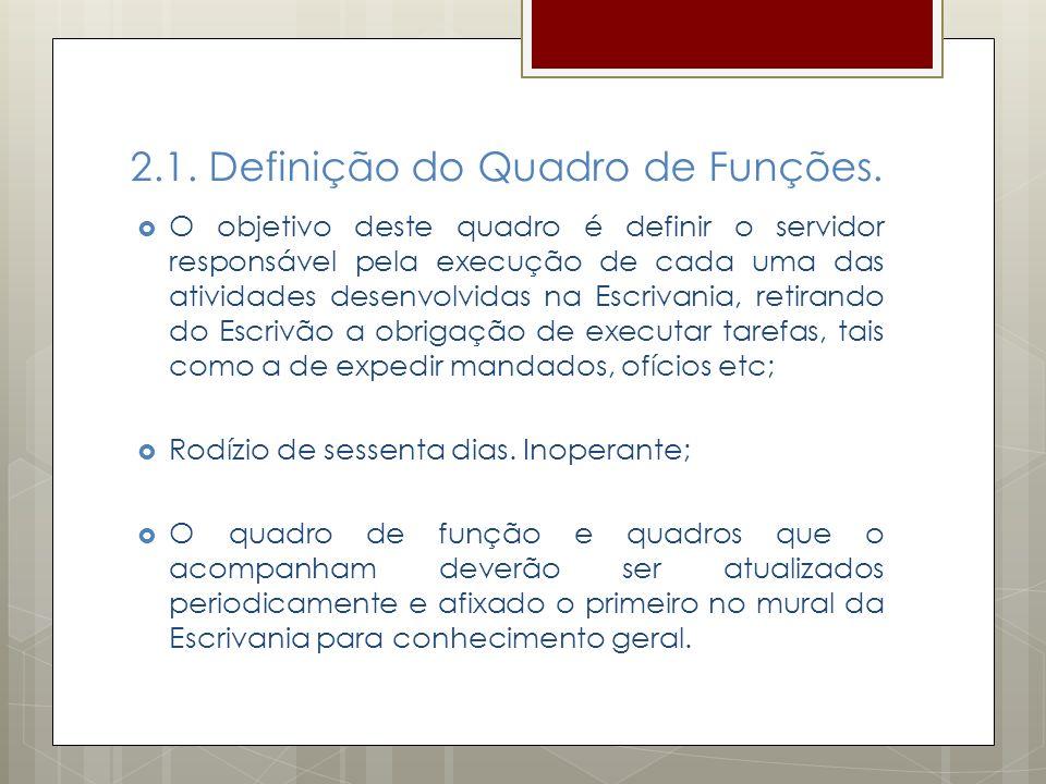 2.1. Definição do Quadro de Funções.
