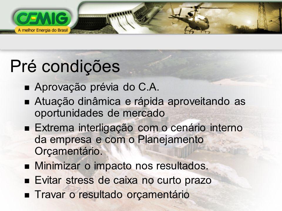 Pré condições Aprovação prévia do C.A.