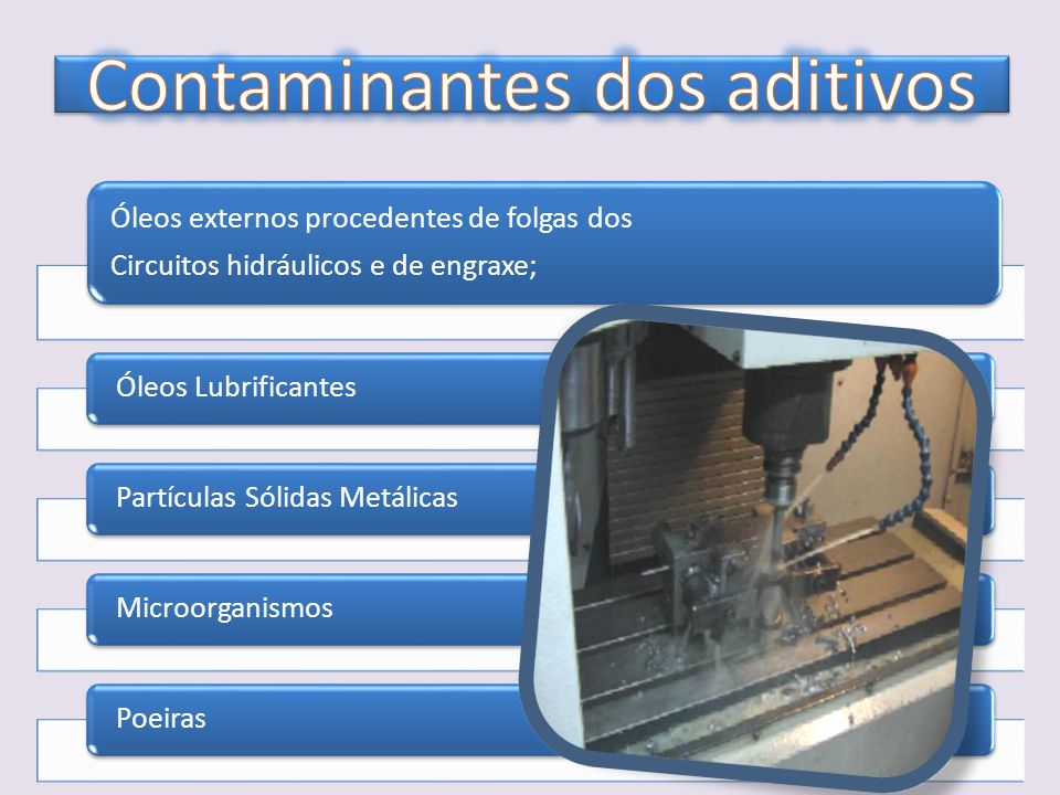 Contaminantes dos aditivos
