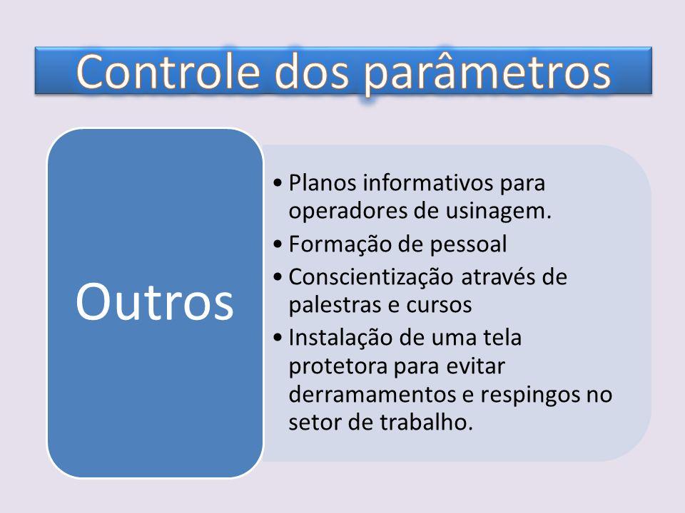 Controle dos parâmetros
