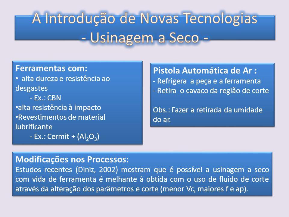 A Introdução de Novas Tecnologias - Usinagem a Seco -