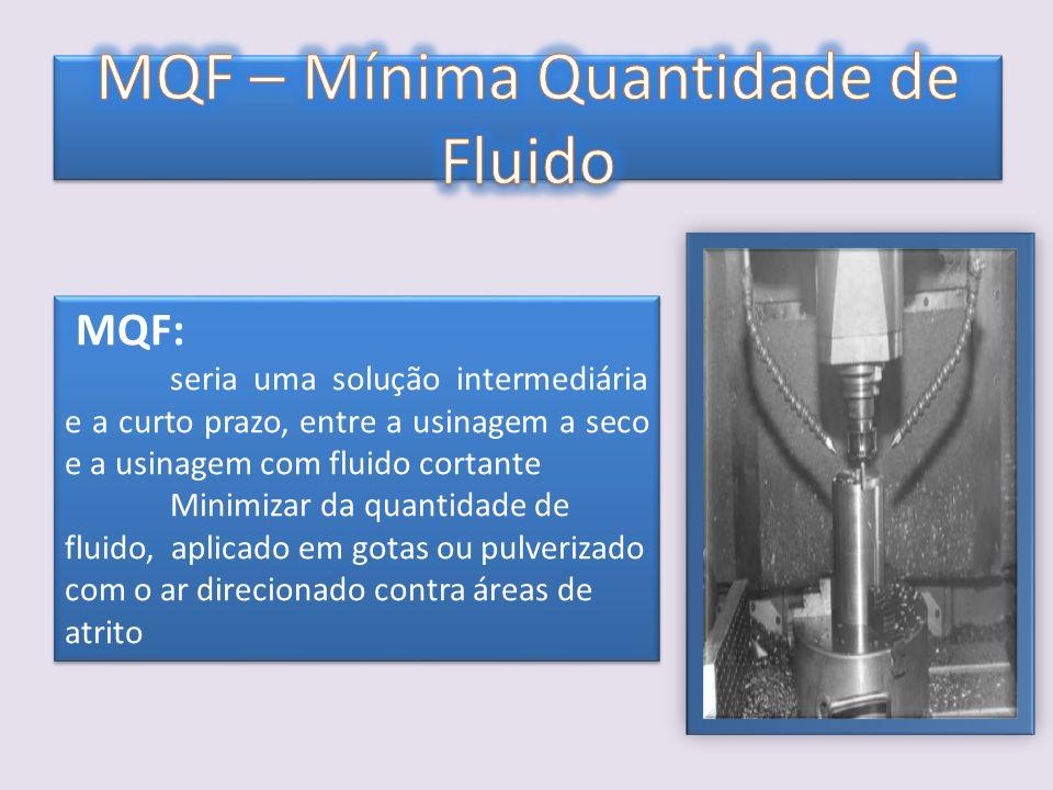 MQF – Mínima Quantidade de Fluido