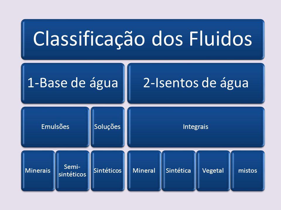 Classificação dos Fluidos