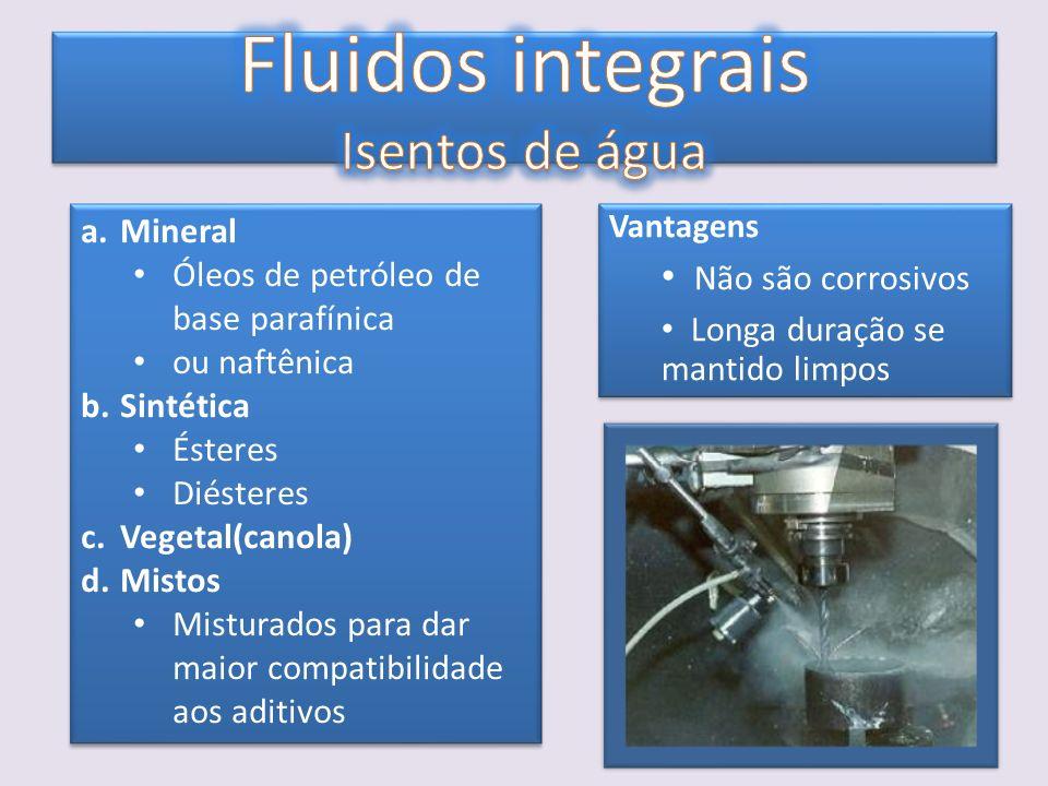 Fluidos integrais Isentos de água