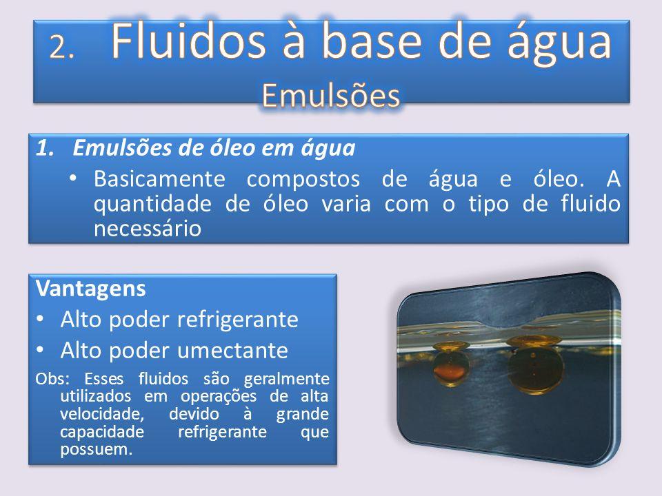 2. Fluidos à base de água Emulsões