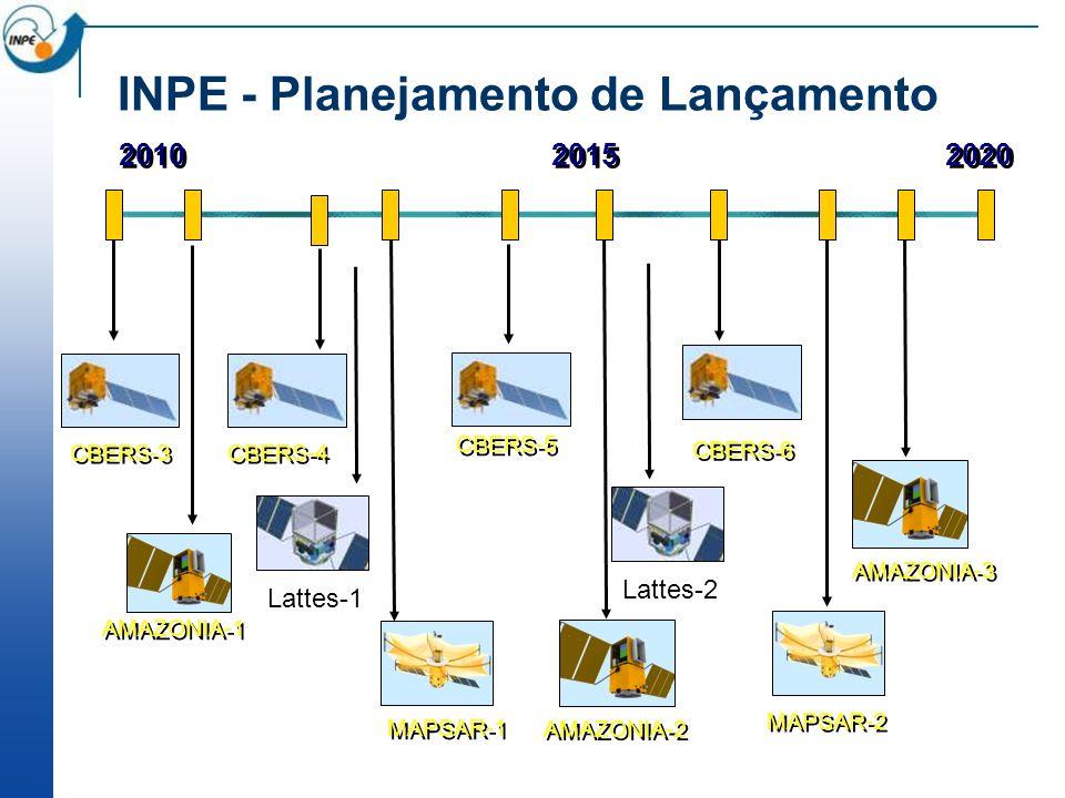INPE - Planejamento de Lançamento