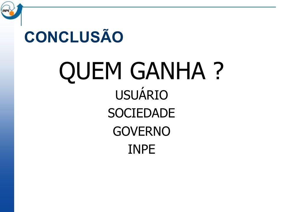 CONCLUSÃO QUEM GANHA USUÁRIO SOCIEDADE GOVERNO INPE